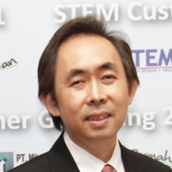 Author's profile photo Andy Djojo Budiman